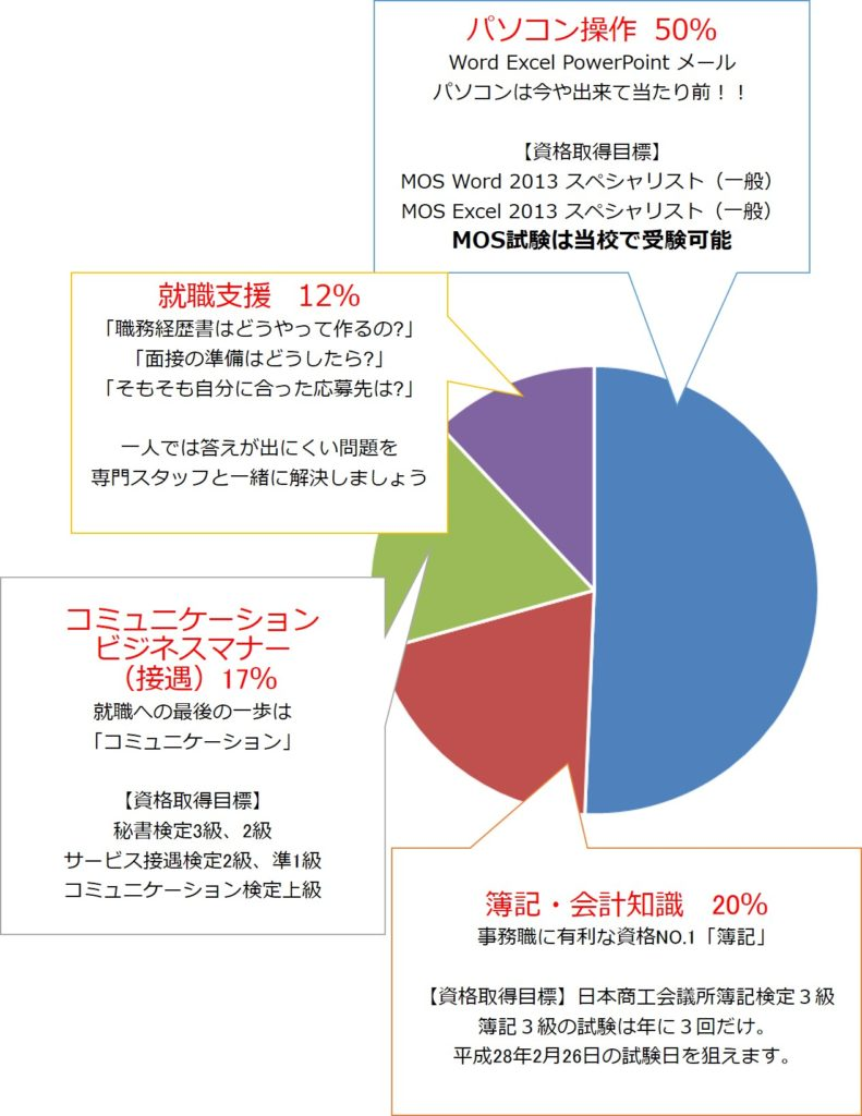 %e3%82%ab%e3%83%aa%e3%82%ad%e3%83%a5%e3%83%a9%e3%83%a0%e6%a7%8b%e6%88%90