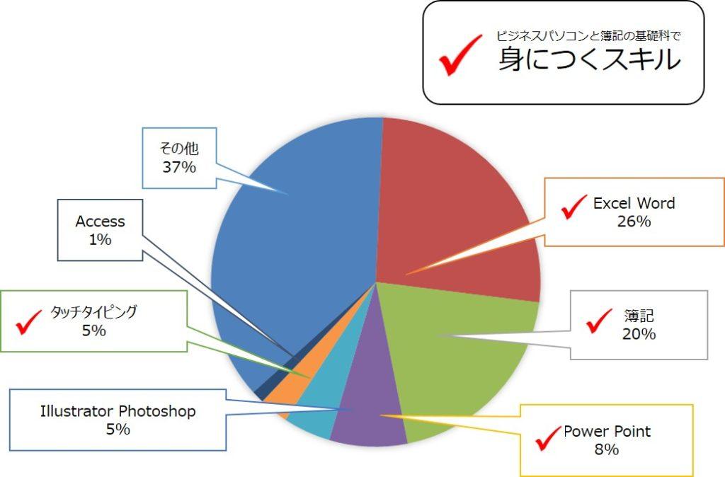 %e8%ba%ab%e3%81%ab%e3%81%a4%e3%81%8f%e3%82%b9%e3%82%ad%e3%83%ab